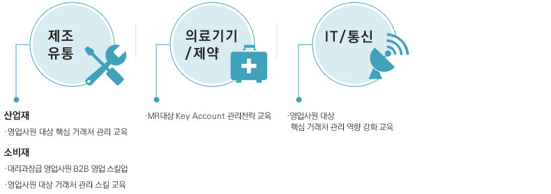 B1-11_key_account03